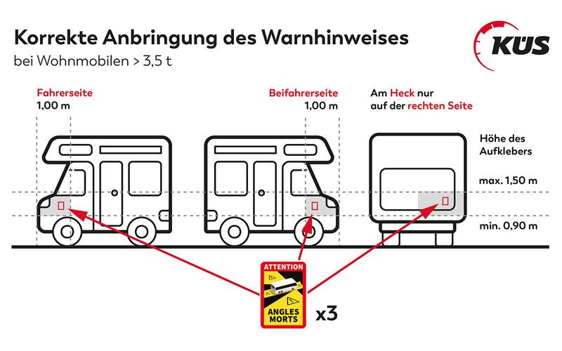 Наклейка «слепая зона» на автомобилях становится обязательной: детали 1