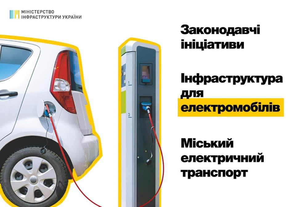 На основных трассах Украины построятэлектрозарядные станции 1