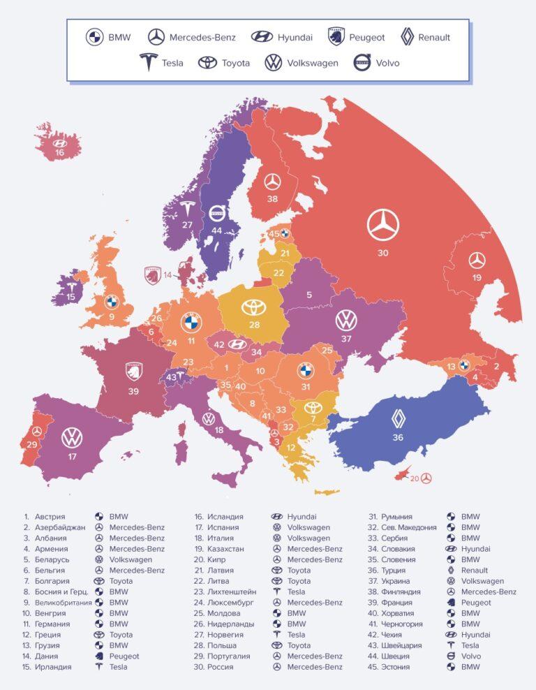 Самые популярные автомобили в Украине и Европе 1