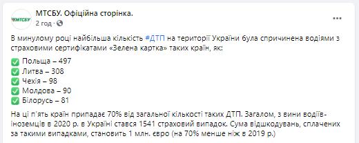 Сколько ДТП в Украине происходит по вине иностранцев 2