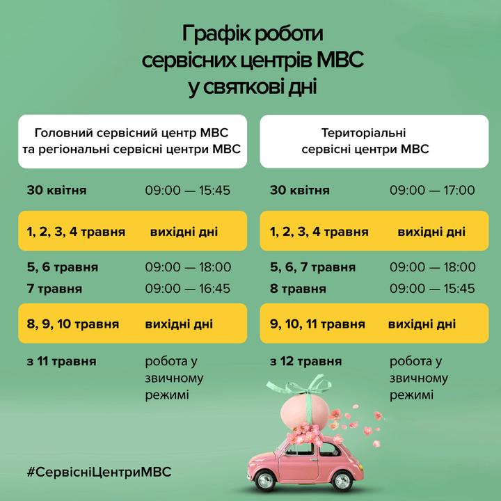 Режим работы СЦ МВД на майские праздники: график 1