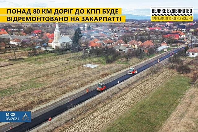 Курс на ЕС: в Украине стартует масштабный ремонт дорог 1