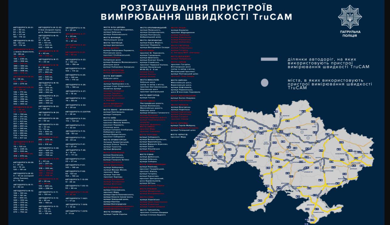 На дорогах Украины увеличится количество TruCAM 1
