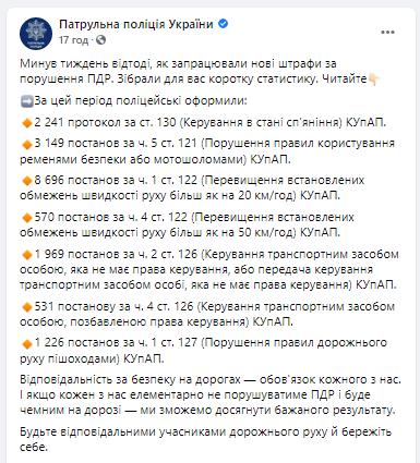 Насколько оказались эффективными новые штрафы за нарушение ПДД в Украине: статистика 1