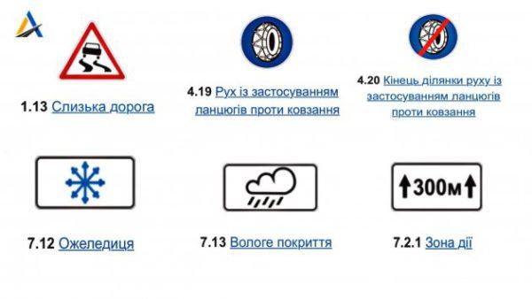 В Украине действуют временные дорожные знаки 1