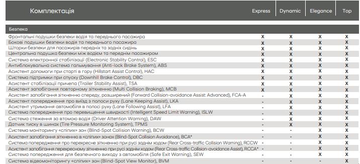 Объявлены цены на новый Hyundai Tucson в Украине 1