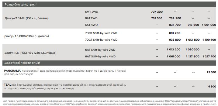 Объявлены цены на новый Hyundai Tucson в Украине 4