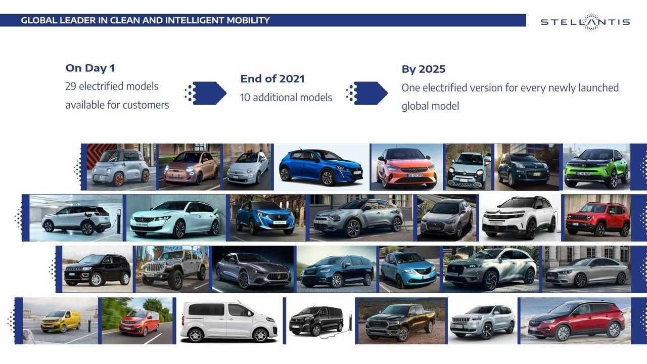 В 2021 году Stellantis выпустит 10 новинок 1
