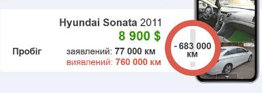 В Украине пытались продать машину, со скрученным почти на 700км. пробегом 1