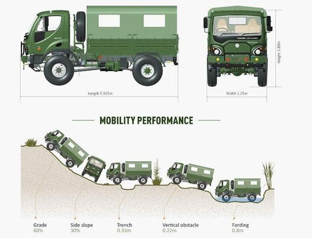 В Украине подготовили современную замену ГАЗ-66 1