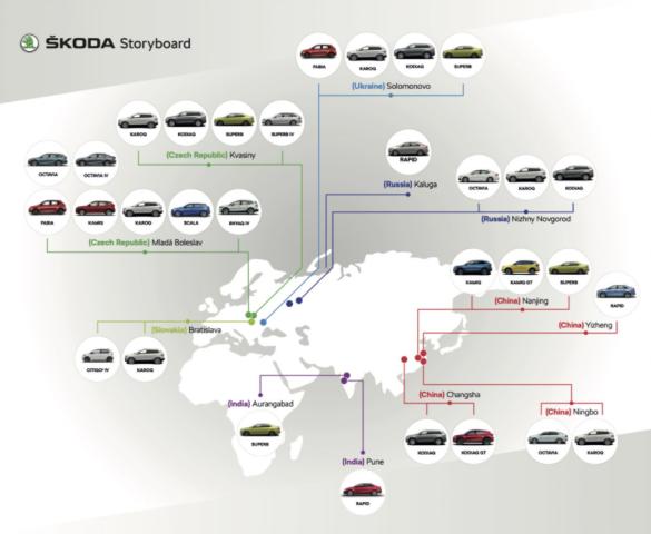 Skoda показала, какие автомобили производит в Украине 1