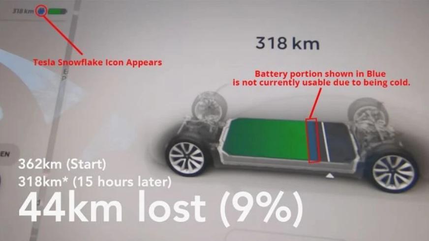 Tesla Model 3 теряет запас хода из-за стоянки на морозе 1