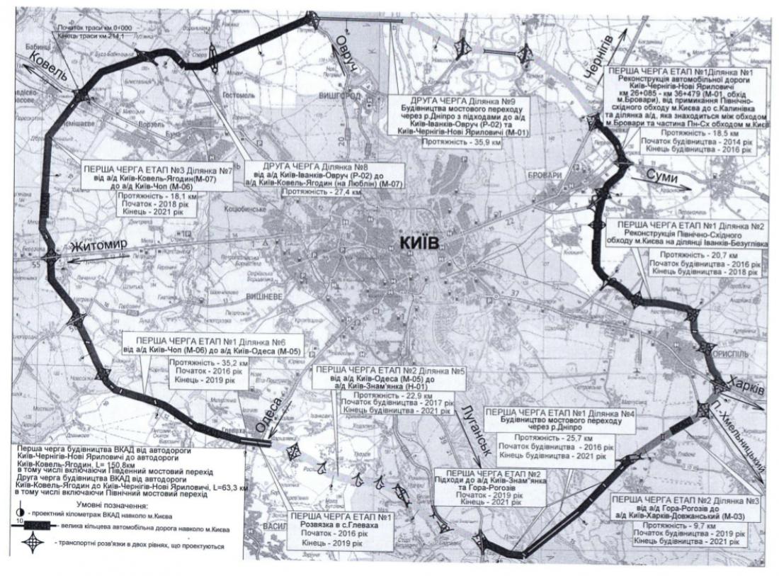 Какой будет Большая кольцевая дорога в украинской столице 2