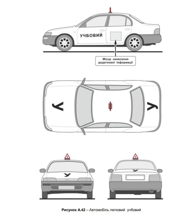 В Украине приняли новый стандарт обозначения учебных автомобилей 1
