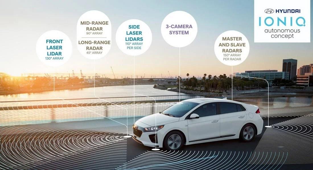 Hyundai разрабатывает систему V2X 1