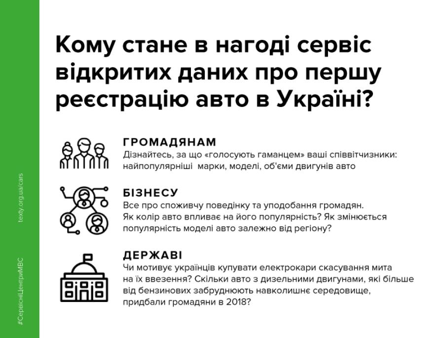 В Украине появился сервис с открытыми данными о первичной регистрации автомобилей 1