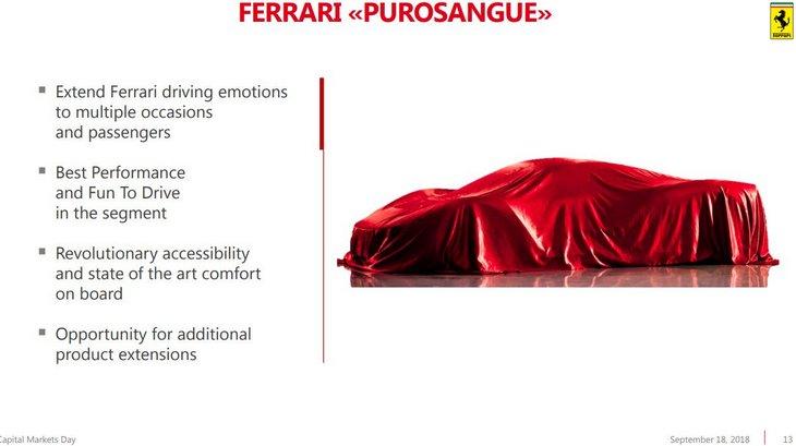 Ferrari все-таки выпустит кроссовер 2