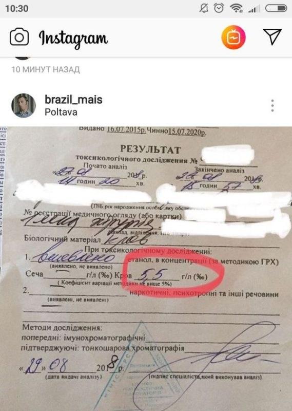 В Украине задержали водителя в рекордной степени опьянения 1