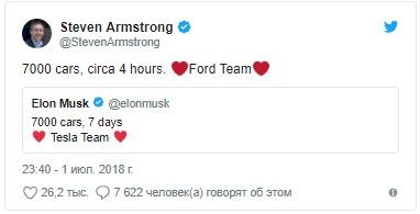 Руководитель европейского подразделения Ford потроллил Илона Маска 1