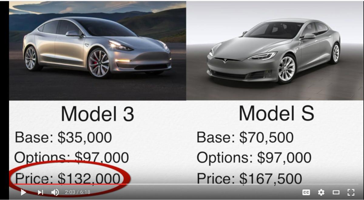 Американцы выступили против льгот на покупку электромобилей 2