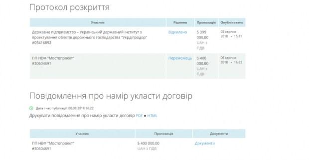 В Украине часть трассы Киев-Одесса будет платной 1