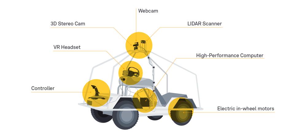 Как «видят» мир беспилотные автомобили 1