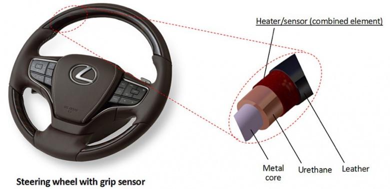 Lexus представил автомобиль с сенсорным рулем 1