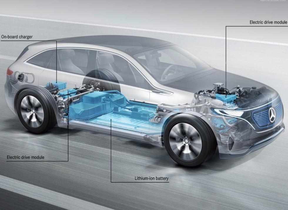 Mercedes-Benz готовит к премьере новый кроссовер 2