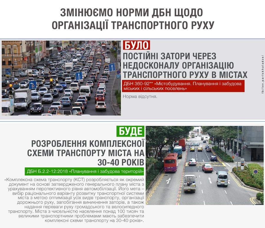 Крупные города будут разрабатывать транспортные схемы на 30-40 лет 1