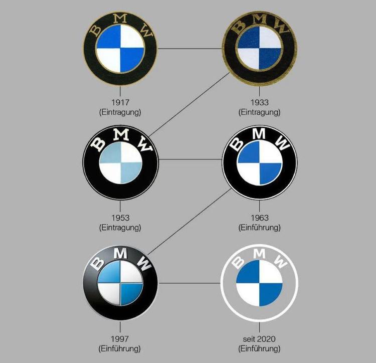 У компании BMW новый логотип 1