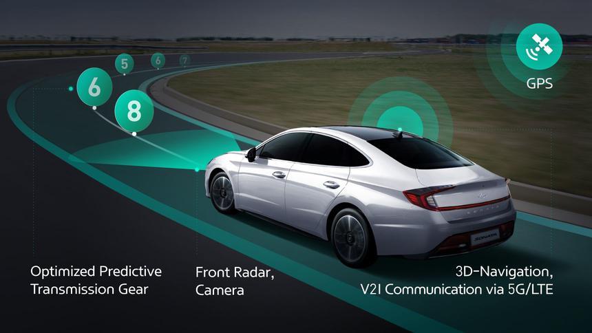 Hyundai и Kia наделили интеллектом коробку передач 1