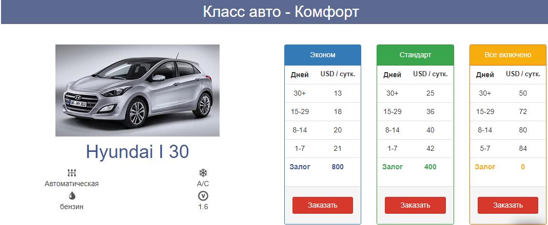 Прокат автомобилей в Украине от АвтоАренды 3