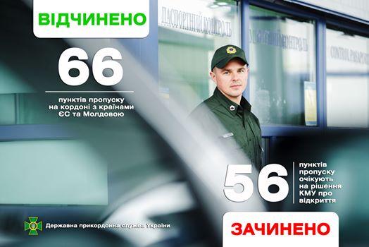 Украина открывает более шести десятков пунктов пропуска на государственной границе 1