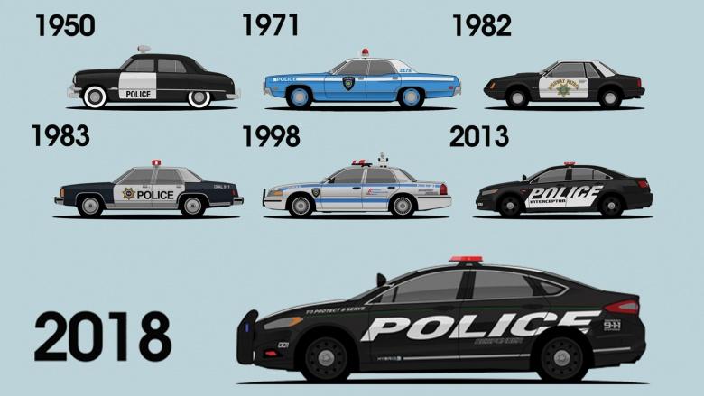 Как эволюционировали полицейские автомобили США 1