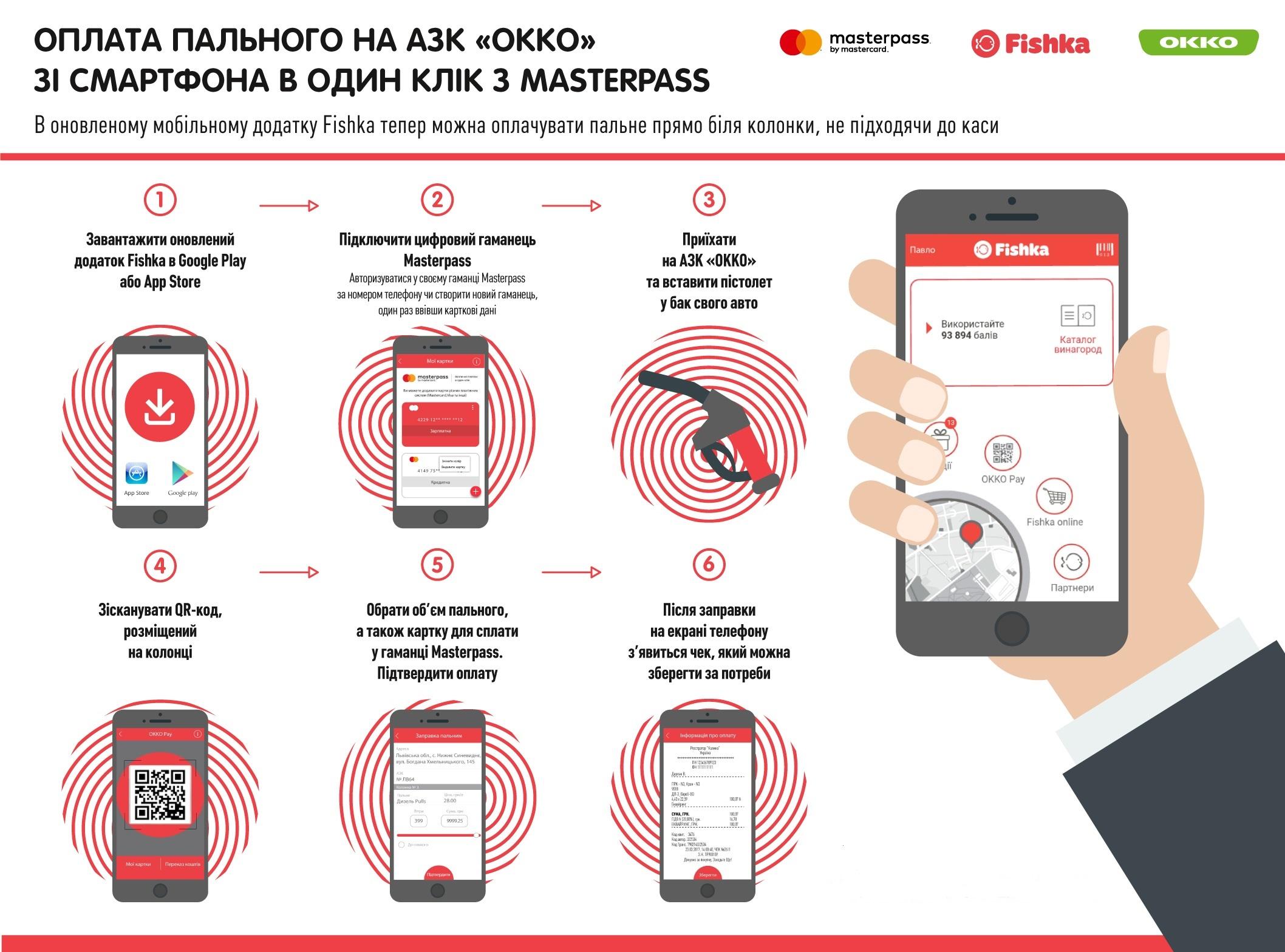 Сервис ОККО Pay стал доступным по всей Украине 1