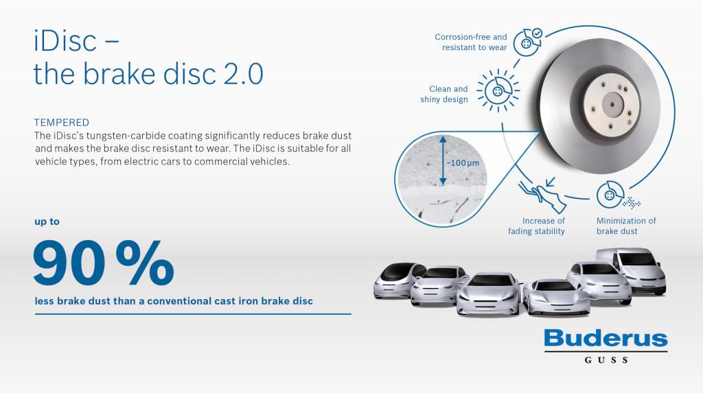 Компания Bosch разработала «экологически чистые» тормозные диски 1