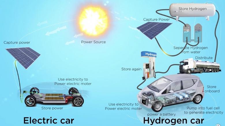Электрокар Tesla стал «Hesla» 1