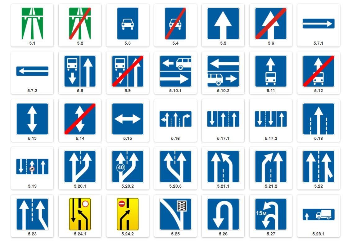 В Украине появился самый «странный» дорожный знак 2
