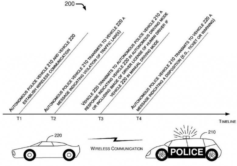 Ford показал беспилотный полицейский автомобиль 3