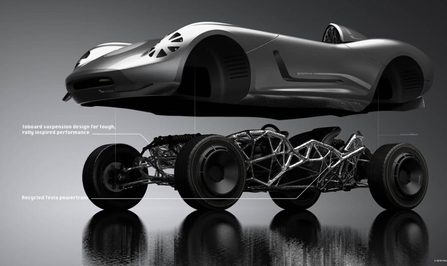 Жителям США предложат спроектировать свой автомобиль 3