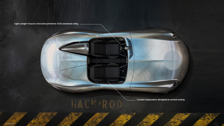Жителям США предложат спроектировать свой автомобиль 2