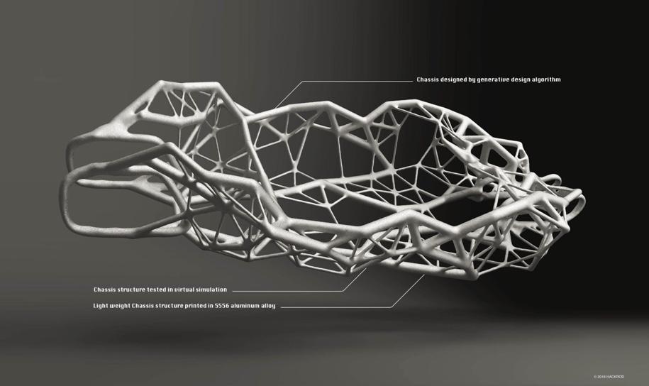 Жителям США предложат спроектировать свой автомобиль 4