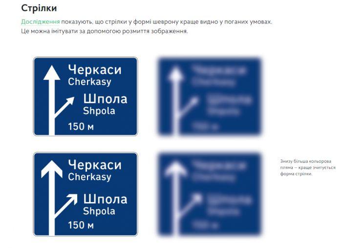 В Украине появятся новые дорожные знаки 1