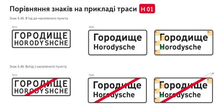 В Украине появятся новые дорожные знаки 2