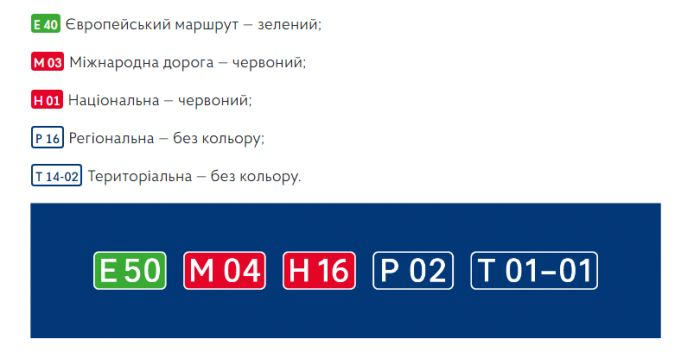 В Украине появятся новые дорожные знаки 3