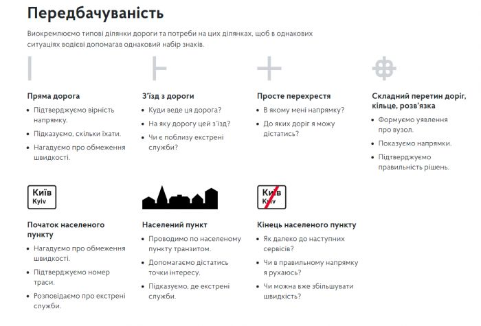 В Украине появятся новые дорожные знаки 4