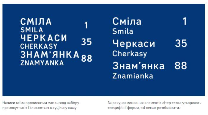 В Украине появятся новые дорожные знаки 5