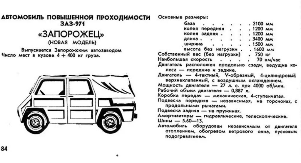 История малоизвестного внедорожника ЗАЗ, который мог «перевернуть» автопром 1