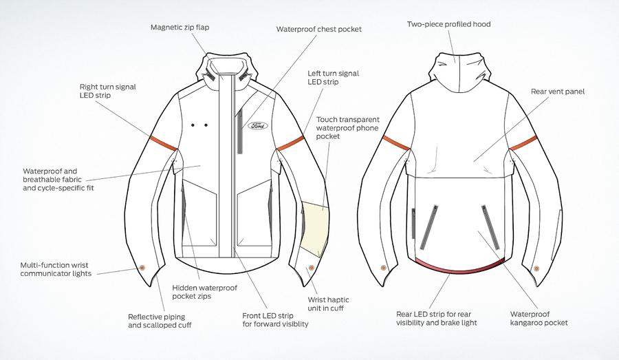 Ford разработал «умную» куртку для велосипедистов 1