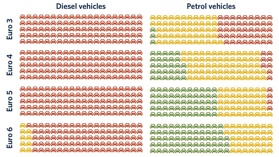 За дизельних автомобілів завдали ще одного удару 1